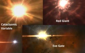 Anomaly Star Comparison