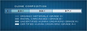 Clone Grades