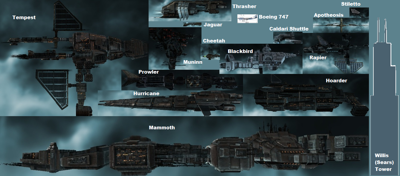The Hangar – Ship Sizes | Interstellar Privateer