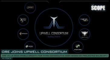 Upwell Members