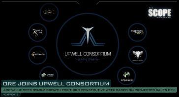 Upwell Members